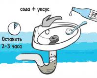 Прочистка раковины содой и уксусом