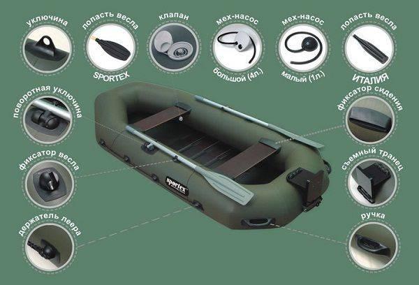 фурнитура для резиновой лодки