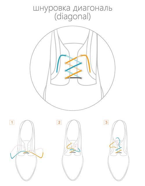 Диагональная шнуровка