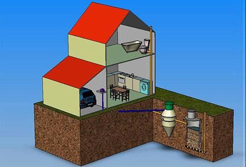 Конструкция канализационной системы в частном доме