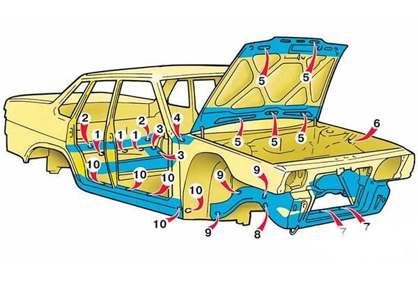 Полости в автомобиле, подверженные коррозии