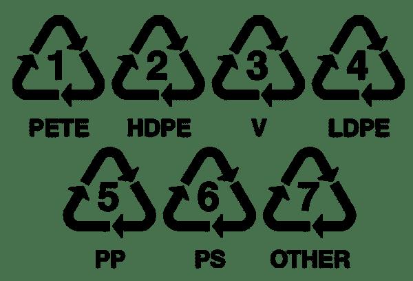 Маркировка видов пластика