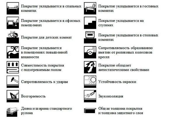 Пиктограммы на линолеуме