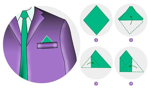 Простая схема складывания нагрудного платочка