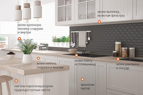 Подсказки по уборке кухни
