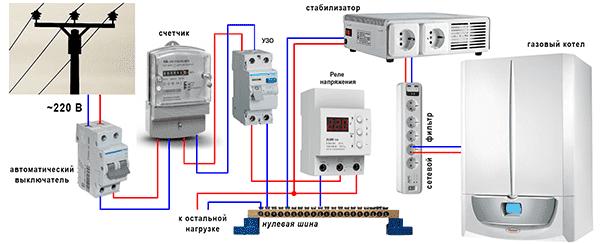 Схема подключения отопительного котла со стабилизатором