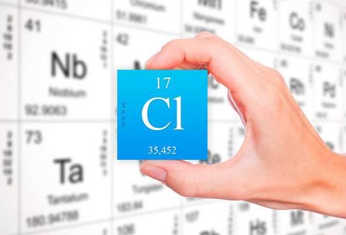 Хлор в периодической таблице