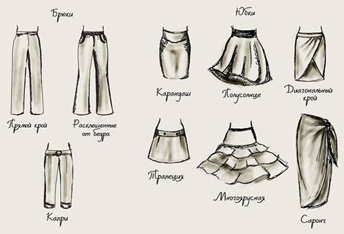 Типы юбок и брюк