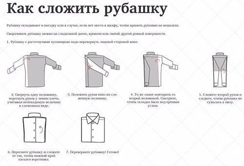 Алгоритм складывания рубашки