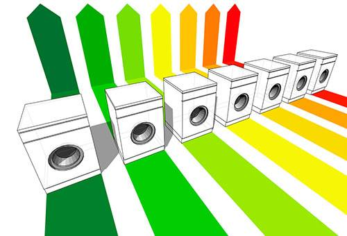 Энергоэффективность машинки-автомата