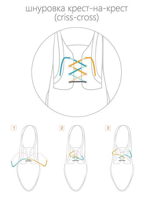 Перекрестная шнуровка