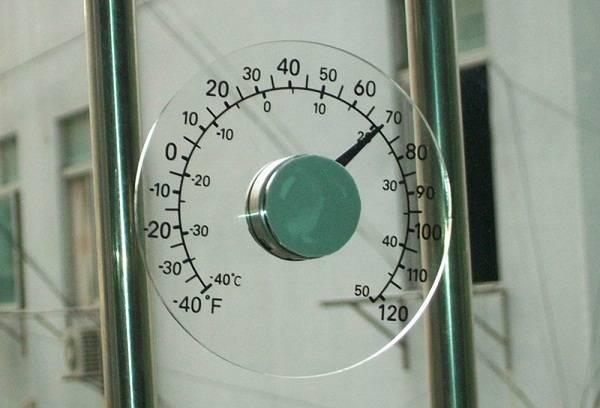 термометр с круглым дизайном