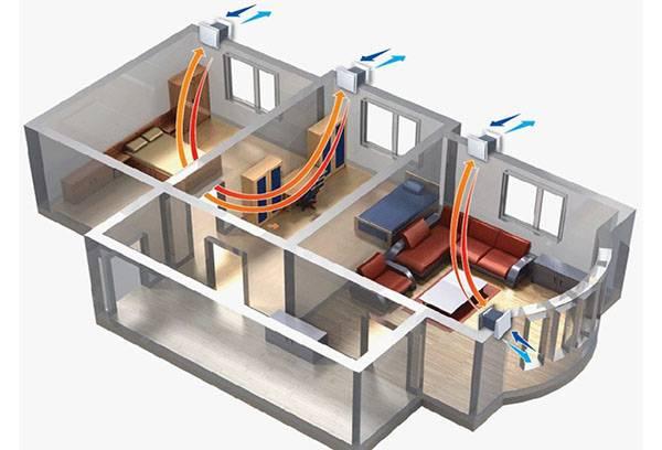 Схема вентиляции в квартире