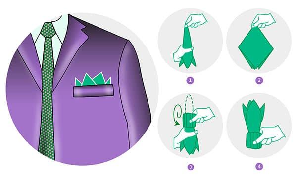 Итальянский способ сложить платок в карман пиджака