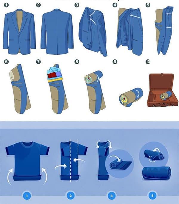 Схема складывания вещей с рукавами