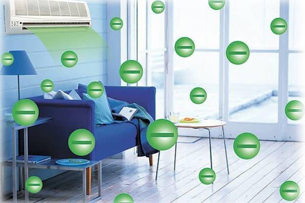Отрицательные ионы в квартире