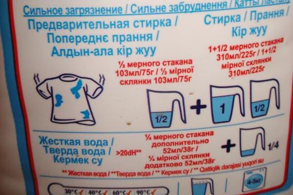 Инструкция по стирке сильно загрязненных вещей