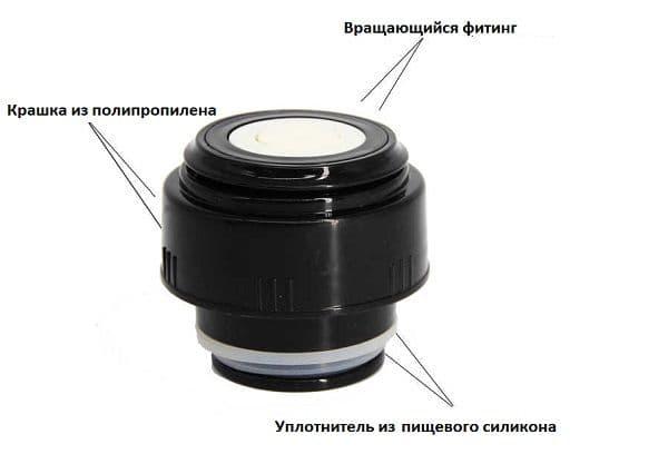 Устройство крышки термоса с клапаном