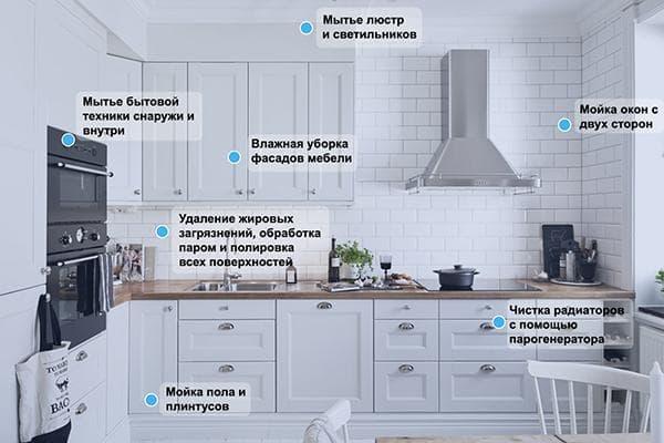 Задачи сотрудника клининговой компании при уборке на кухне