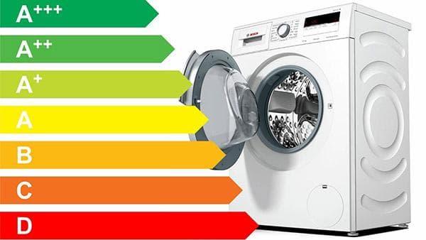 Классы энергоэффективности стиральных машин