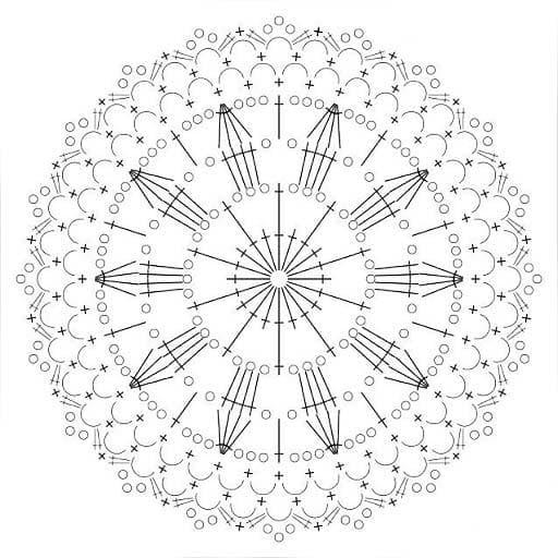 Схема вязания круглого коврика №4