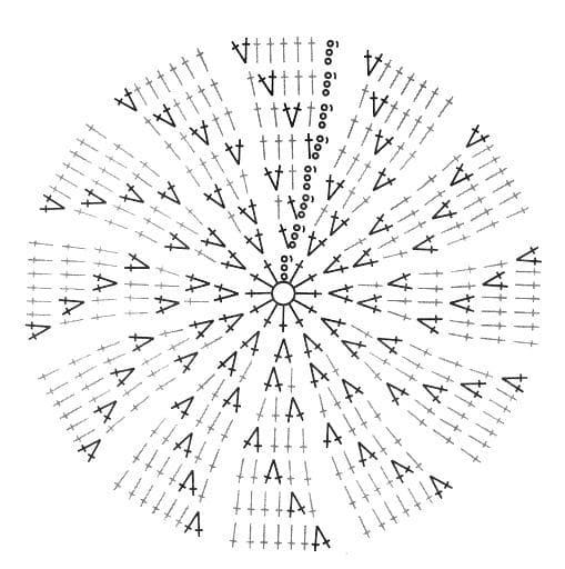 Схема вязания круглого коврика №1