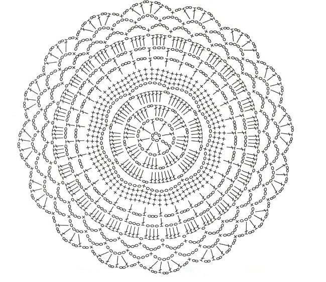 Схема вязания круглого коврика №3