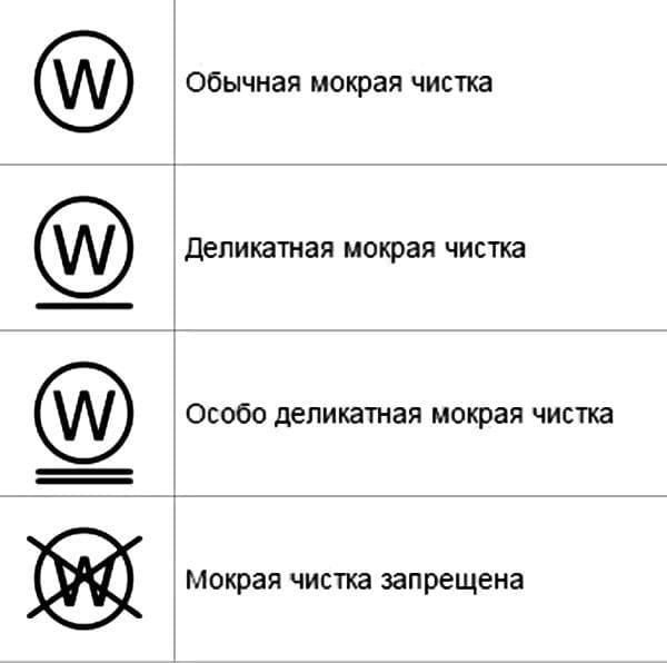 Значки о допустимости мокрой чистки одежды