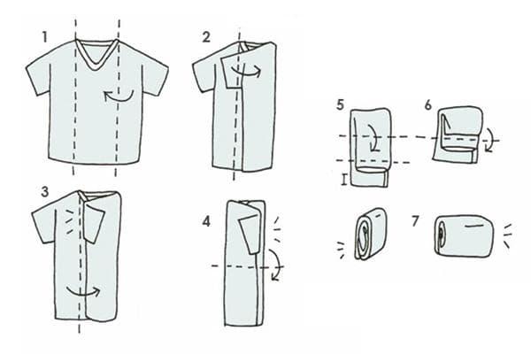 Схема складывания футболки для вертикального хранения