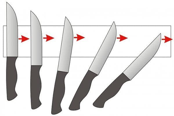 Перемещение ножа при заточке на бруске