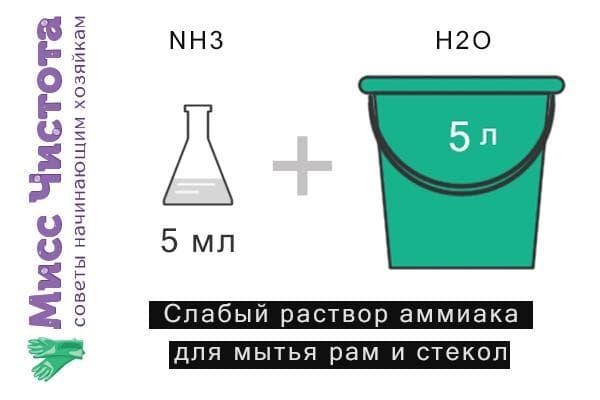 Схема приготовления раствора аммиака для мытья окон