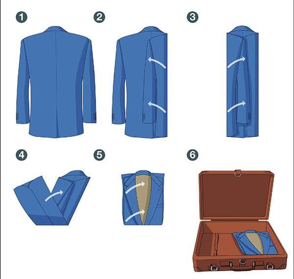 Простой способ сложить пиджак