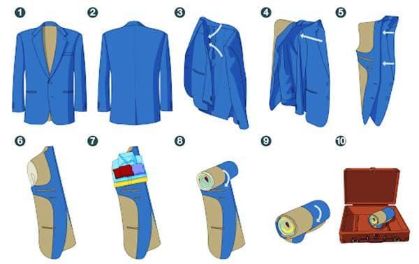 Складывание пиджака валиком