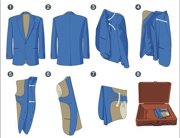 Складывание пиджака прямоугольником