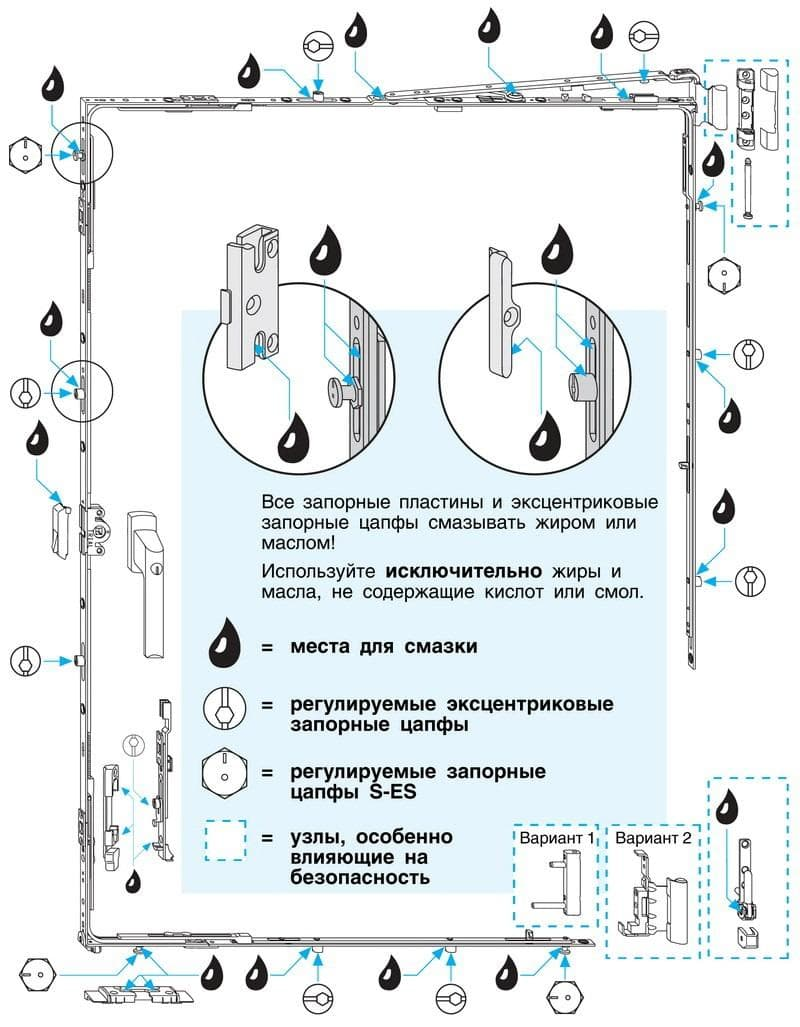 Схема смазки фурнитуры пластикового окна