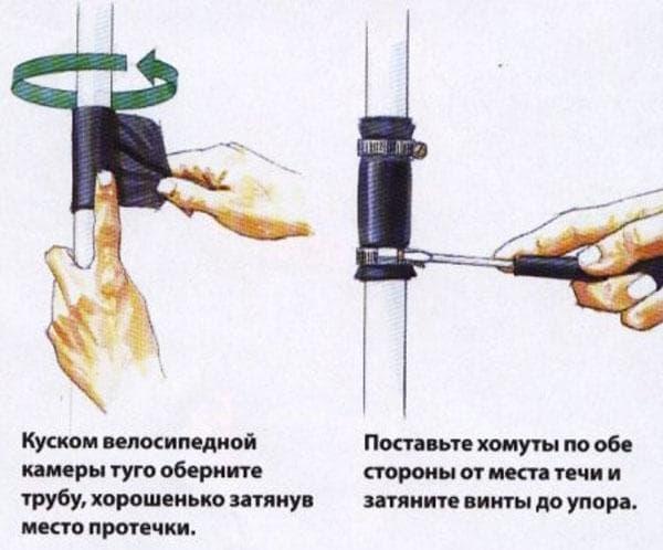 Схема устранения течи в водопроводной трубе