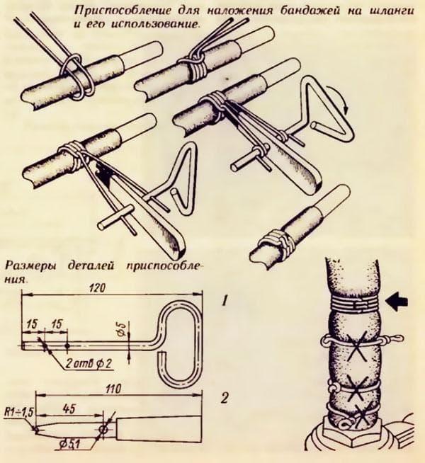 Схема использования хомутателя