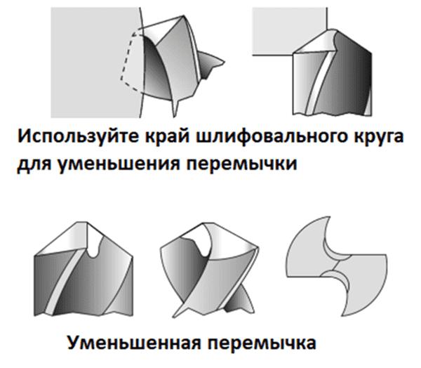Уменьшение перемычки сверла краем точильного круга